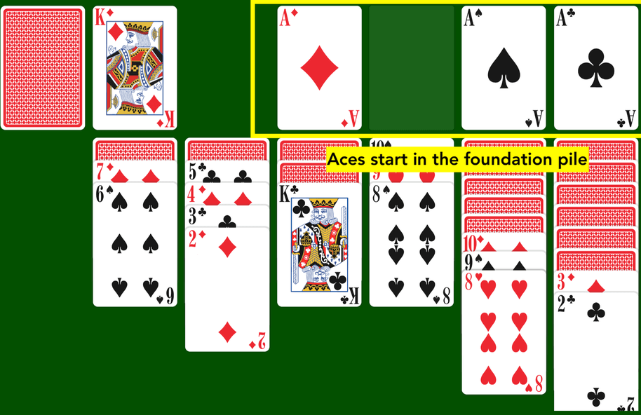 Aces to foundation
